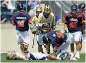 Concussions Sports