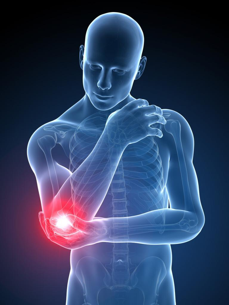 What is tendonitis and symptoms of tendonitis